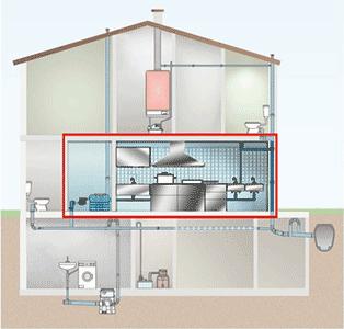 Fettabscheider - Topatec Wasser- und Abwassertechnik